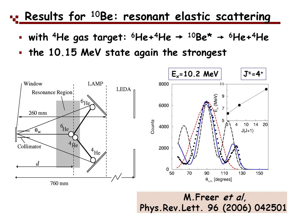 Results for 10Be: resonant elastic scattering