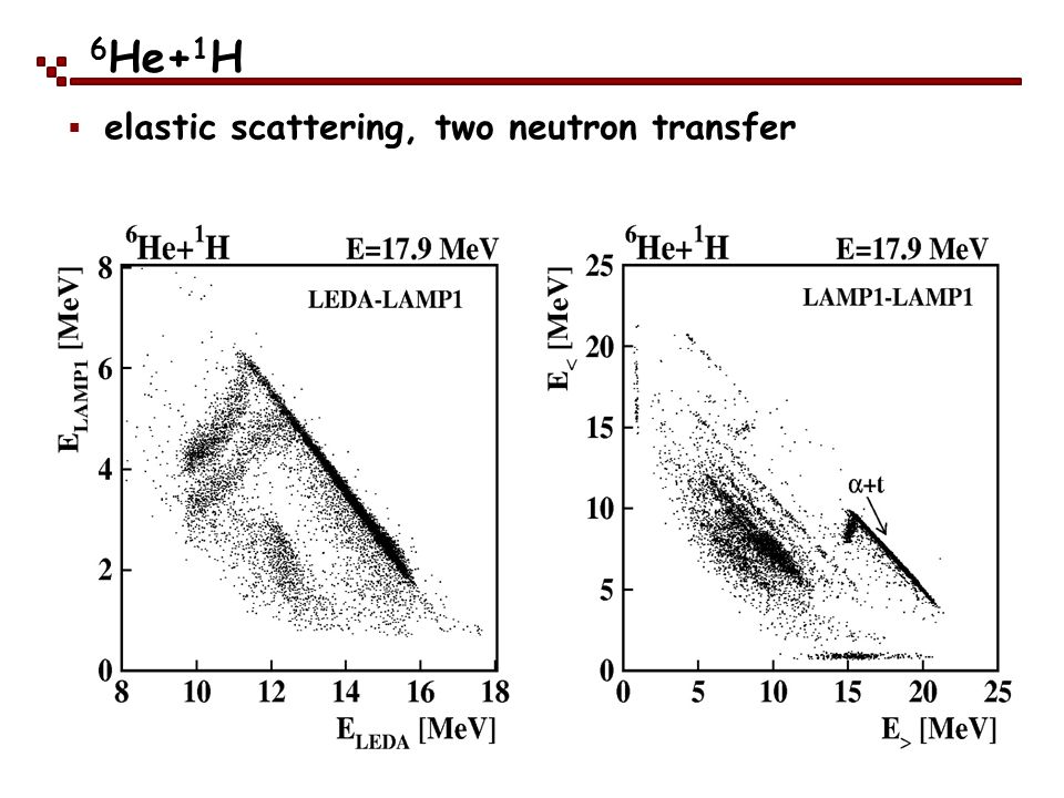 6He+1H elastic scattering, two neutron transfer