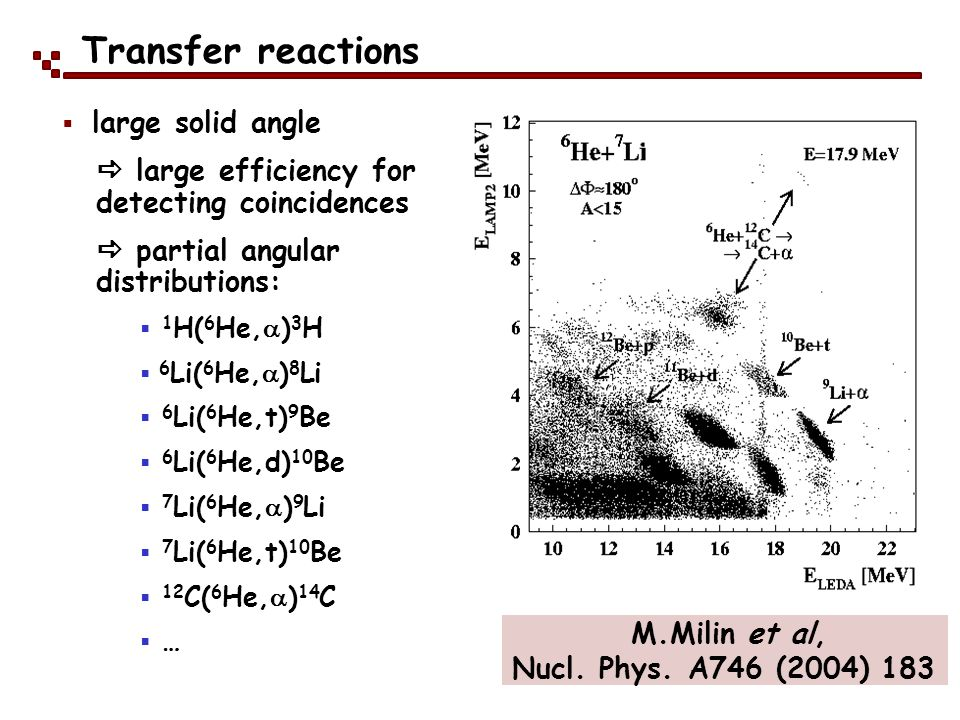 Transfer reactions large solid angle