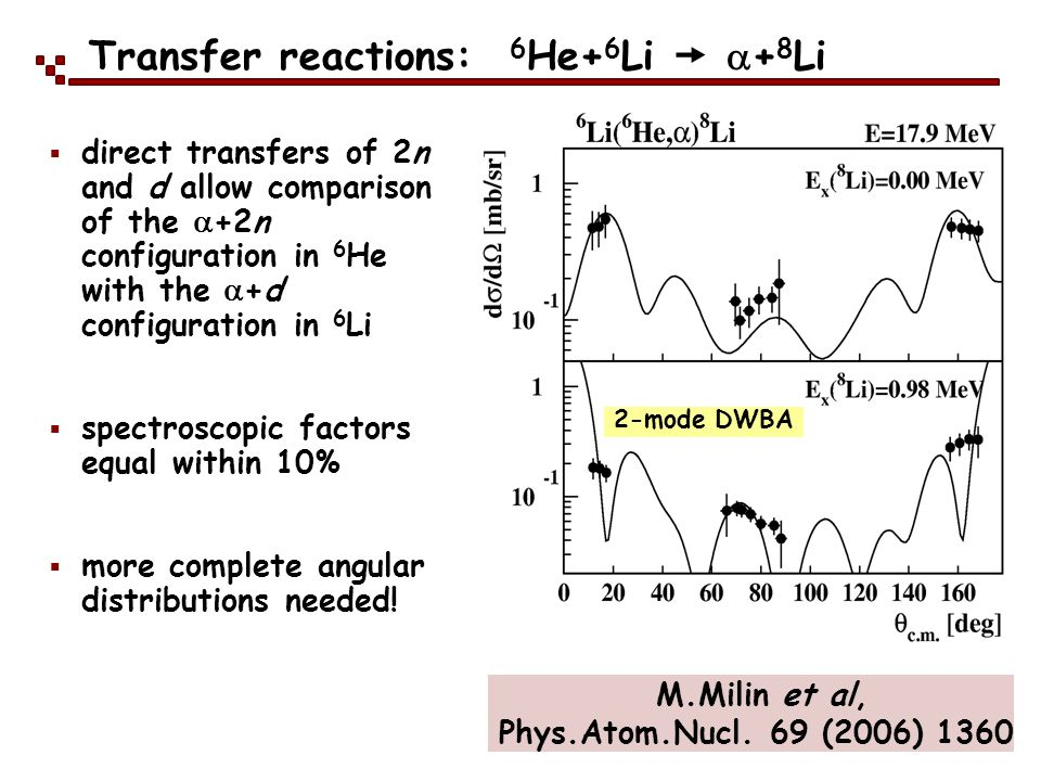 Transfer reactions: 6He+6Li  a+8Li