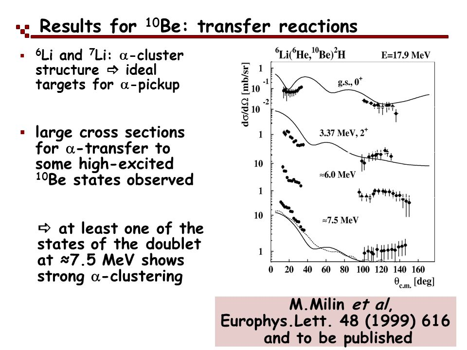 Results for 10Be: transfer reactions