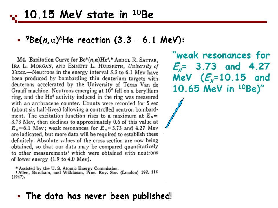 10.15 MeV state in 10Be 9Be(n,a)6He reaction (3.3 – 6.1 MeV): weak resonances for En= 3.73 and 4.27 MeV (Ex=10.15 and 10.65 MeV in 10Be)