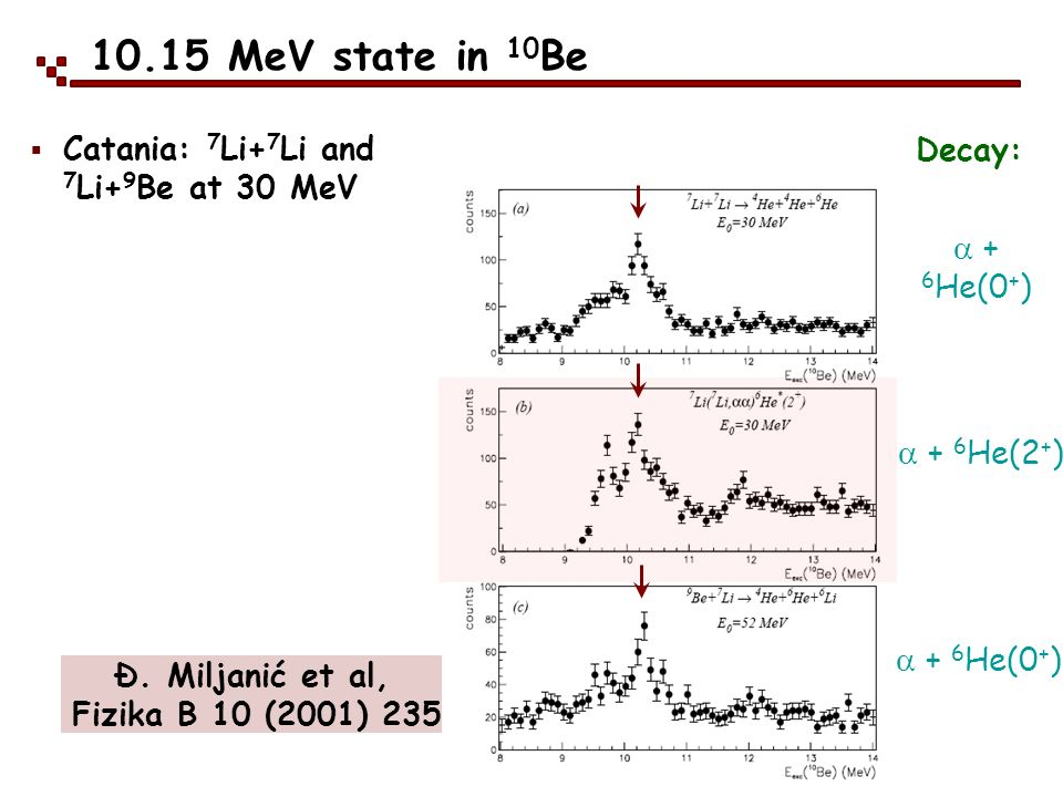 10.15 MeV state in 10Be Catania: 7Li+7Li and 7Li+9Be at 30 MeV Decay: