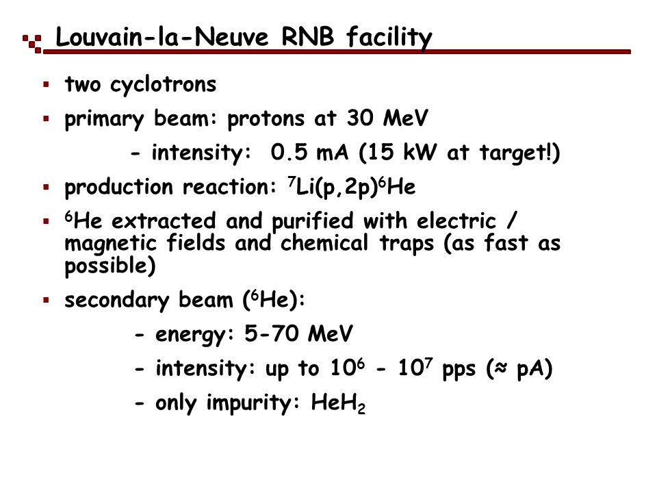 Louvain-la-Neuve RNB facility