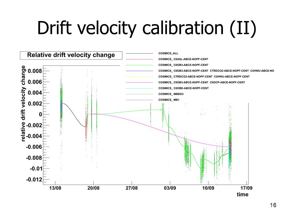 Drift velocity calibration (II)