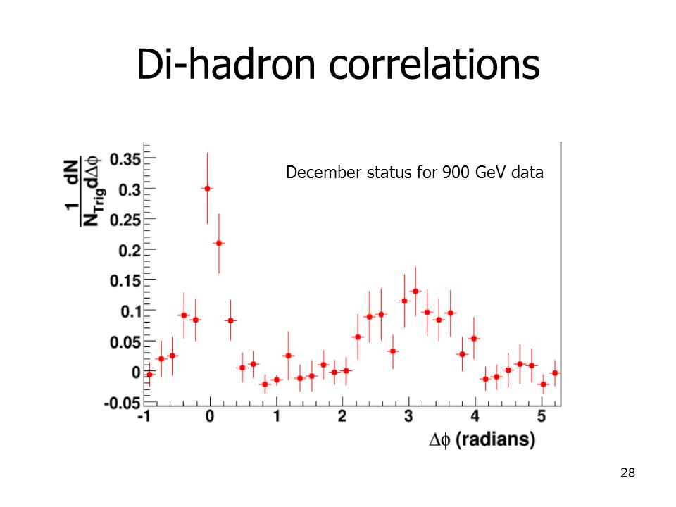 Di-hadron correlations