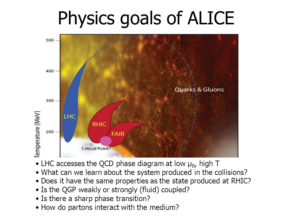 Physics goals of ALICE LHC accesses the QCD phase diagram at low μB, high T. What can we learn about the system produced in the collisions