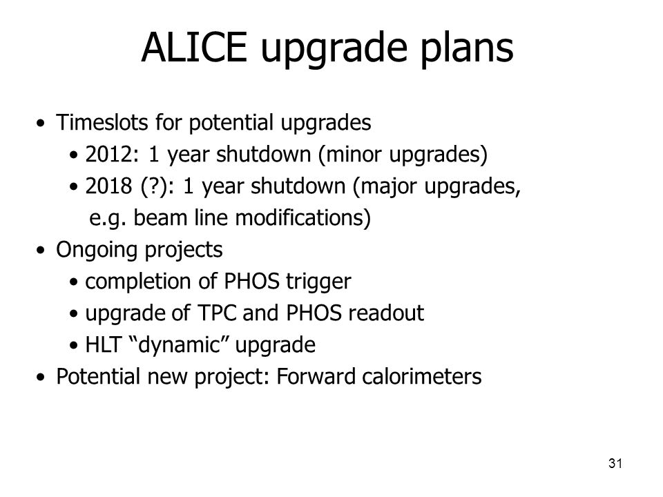 ALICE upgrade plans Timeslots for potential upgrades
