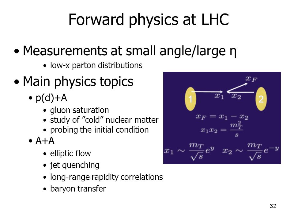 Forward physics at LHC Measurements at small angle/large η