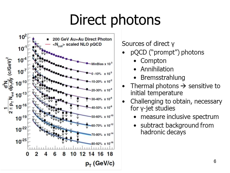 Direct photons Sources of direct γ pQCD ( prompt ) photons Compton