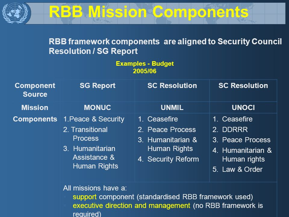 RBB Mission Components