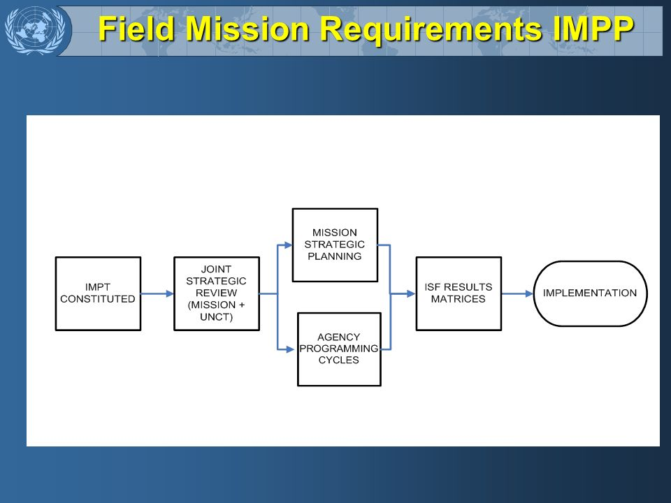 Field Mission Requirements IMPP