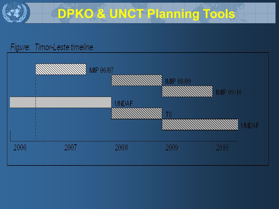DPKO & UNCT Planning Tools