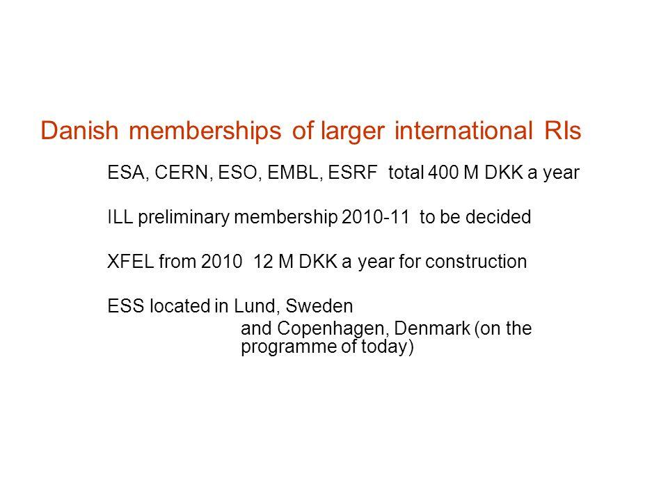 Danish memberships of larger international RIs