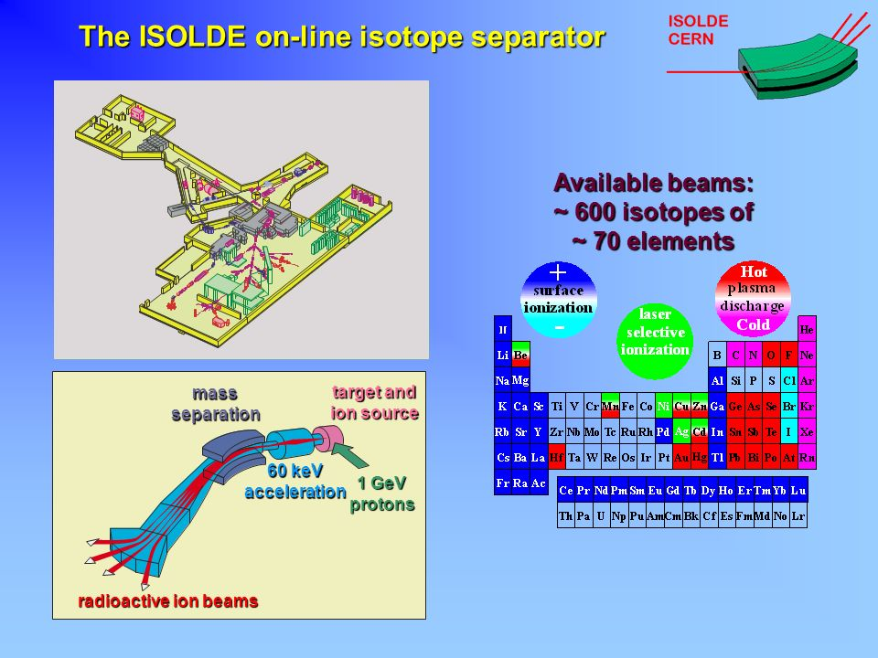 The ISOLDE on-line isotope separator