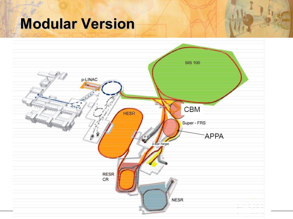 Modular Version CBM APPA