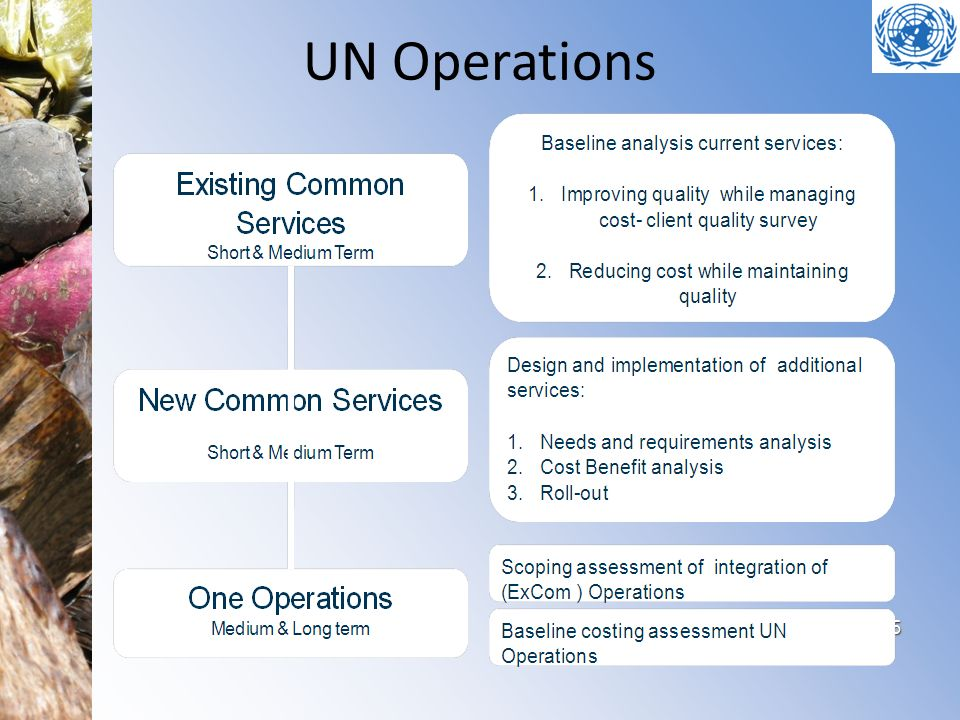 UN Operations Key message: