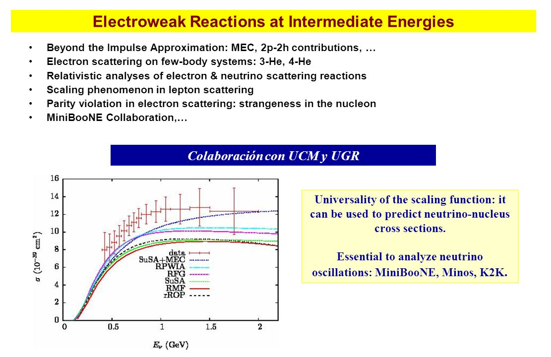 Electroweak Reactions at Intermediate Energies
