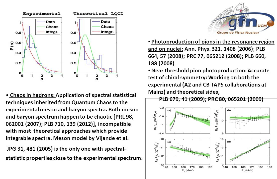 Photoproduction of pions in the resonance region and on nuclei: Ann