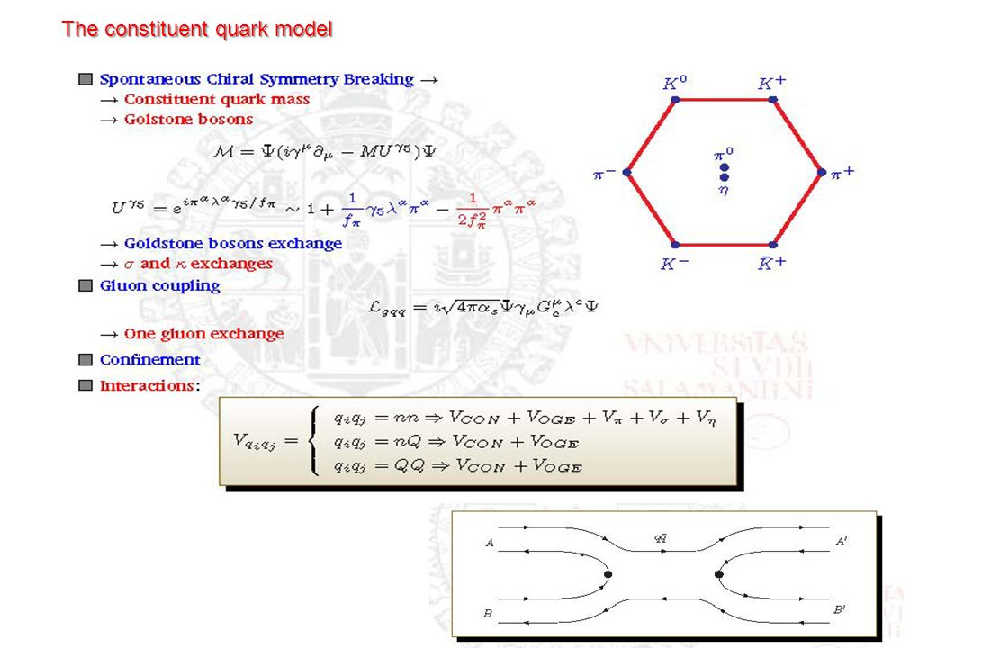The constituent quark model