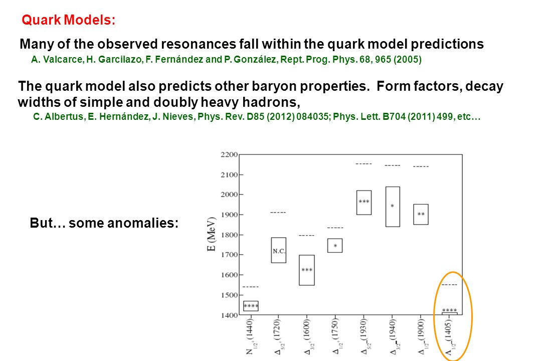 Quark Models: Many of the observed resonances fall within the quark model predictions.