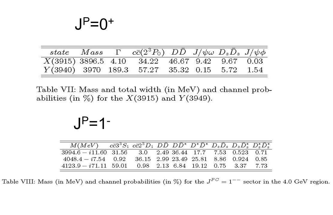 JP=0+ JP=1-