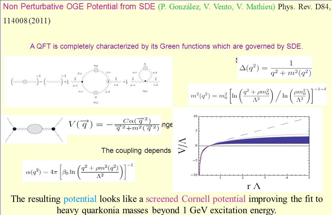Non Perturbative OGE Potential from SDE (P. González, V. Vento, V