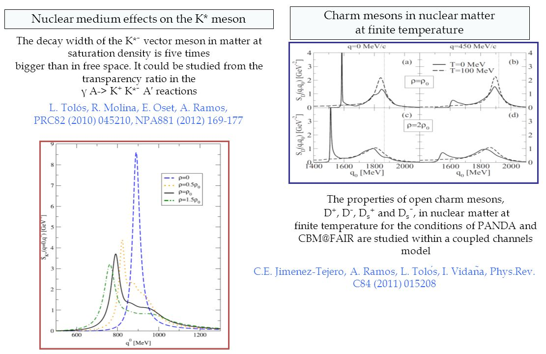 Charm mesons in nuclear matter at finite temperature