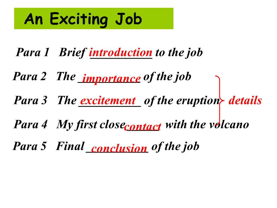 An Exciting Job Para 1 Brief __________ to the job introduction
