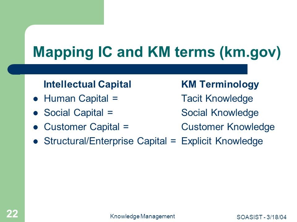 Mapping IC and KM terms (km.gov)