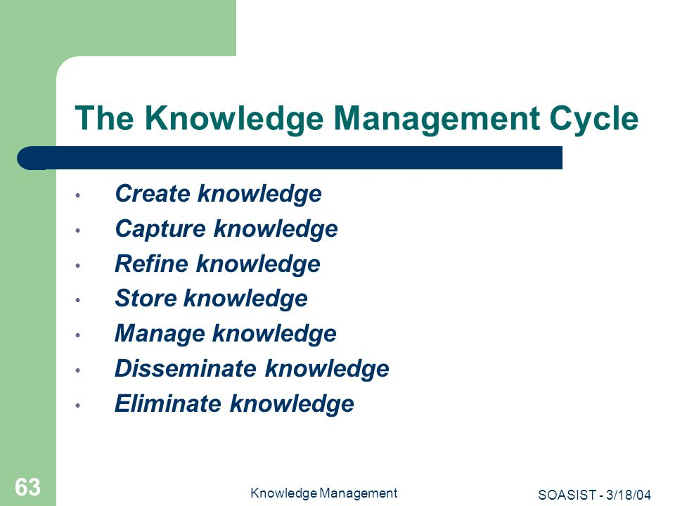 The Knowledge Management Cycle