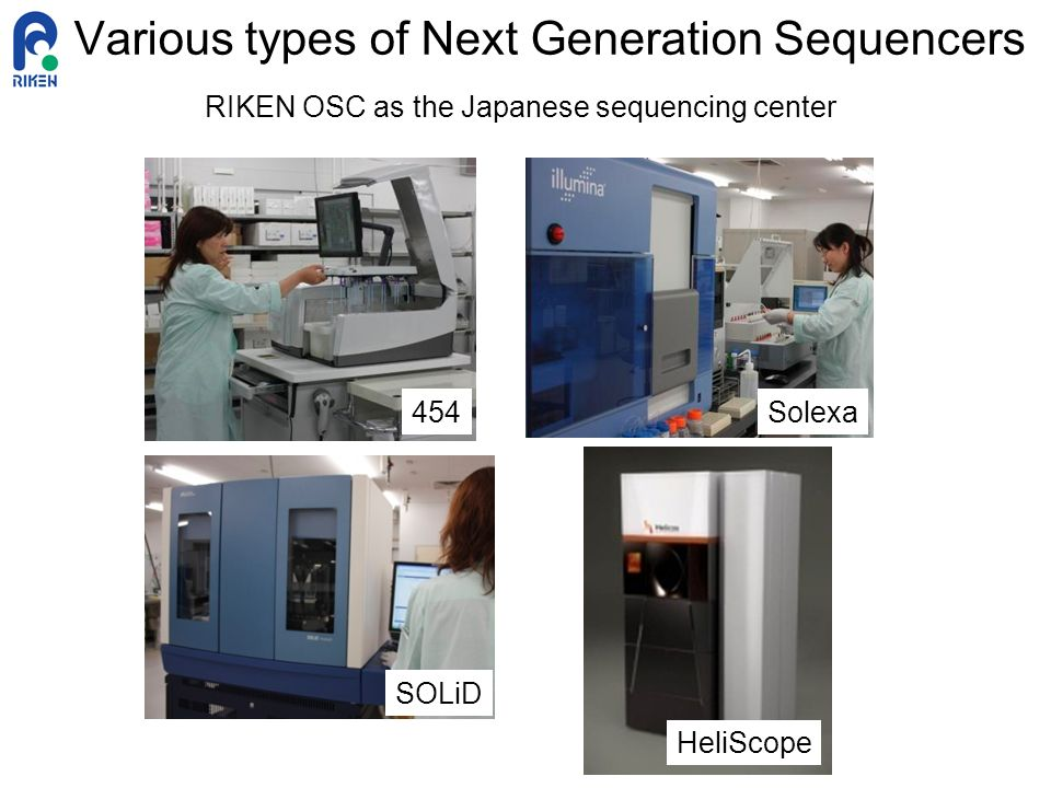 Various types of Next Generation Sequencers