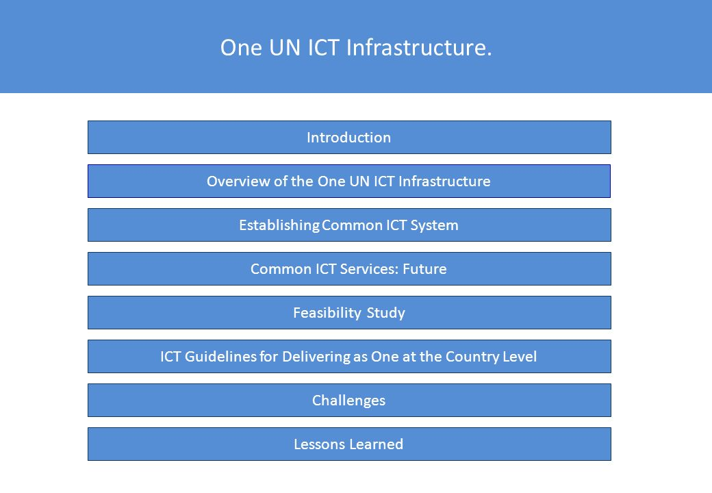One UN ICT Infrastructure.