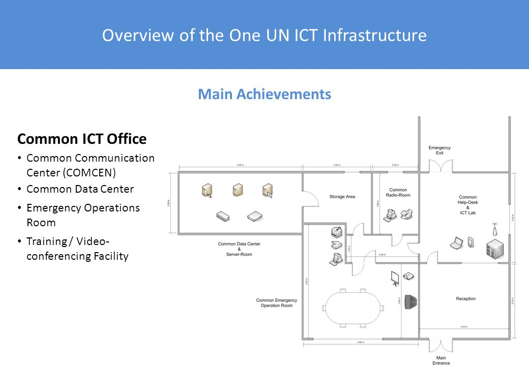 Overview of the One UN ICT Infrastructure