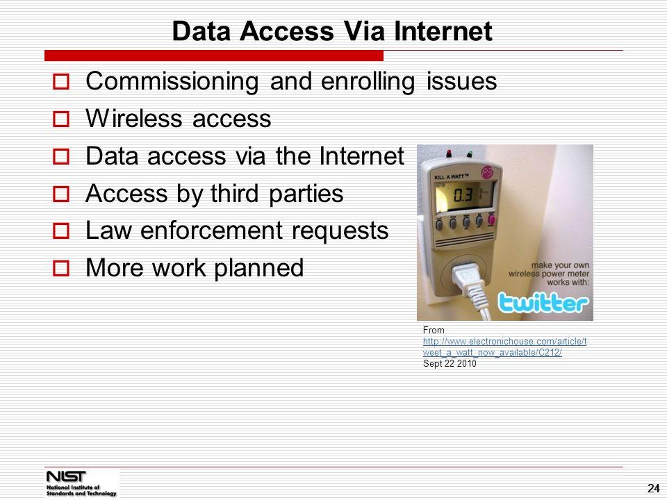 Data Access Via Internet