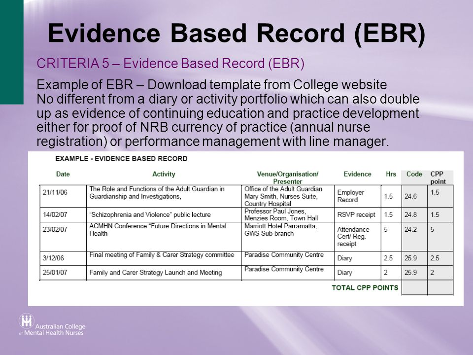 Evidence Based Record (EBR)