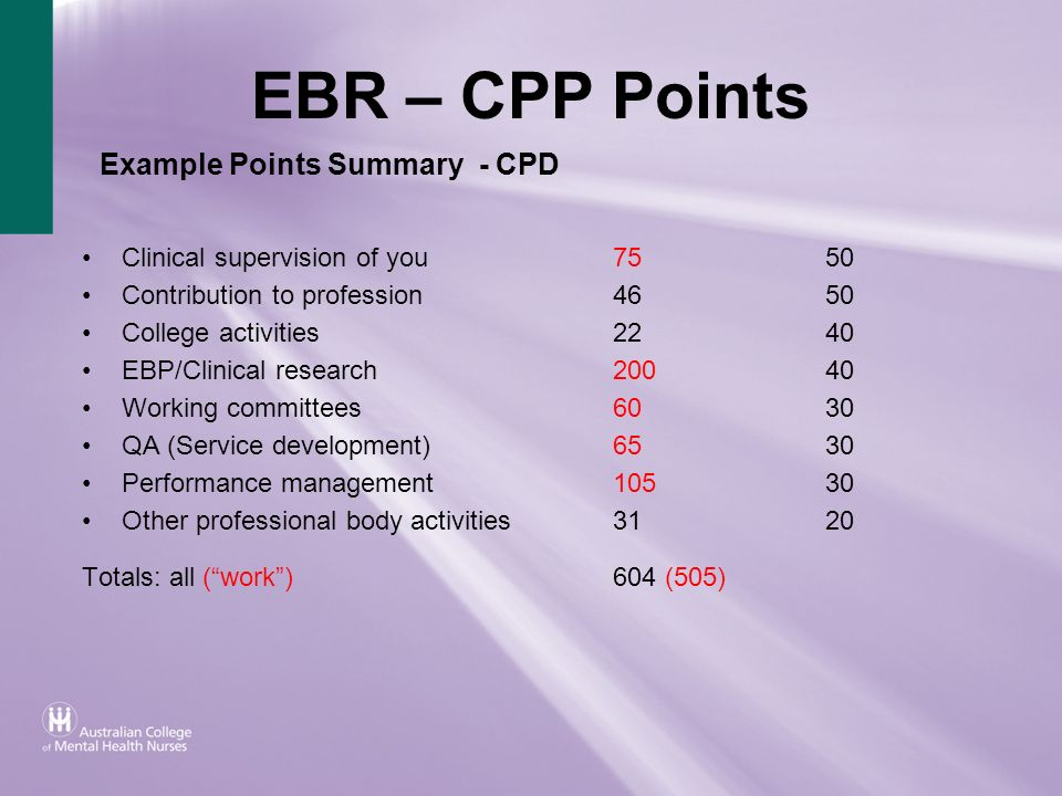 EBR – CPP Points Example Points Summary - CPD