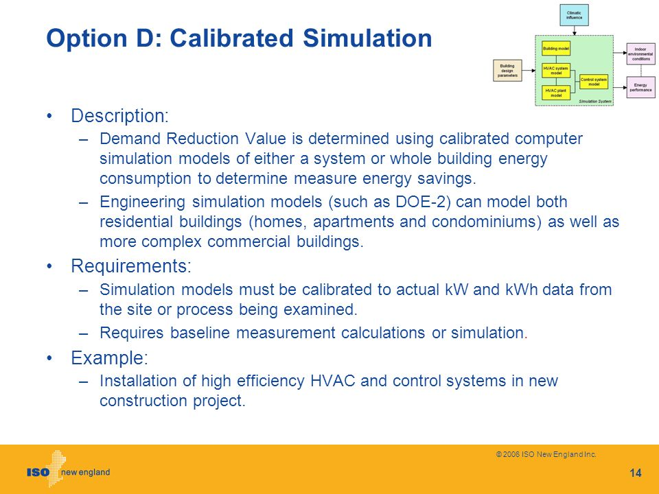 Option D: Calibrated Simulation