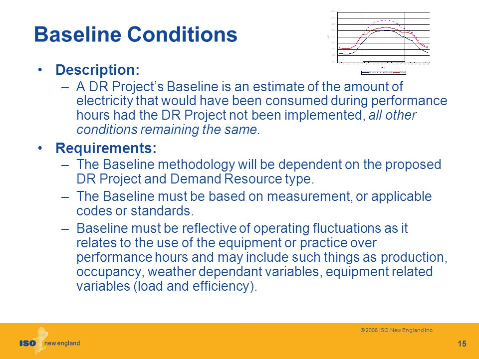 Baseline Conditions Description: Requirements: