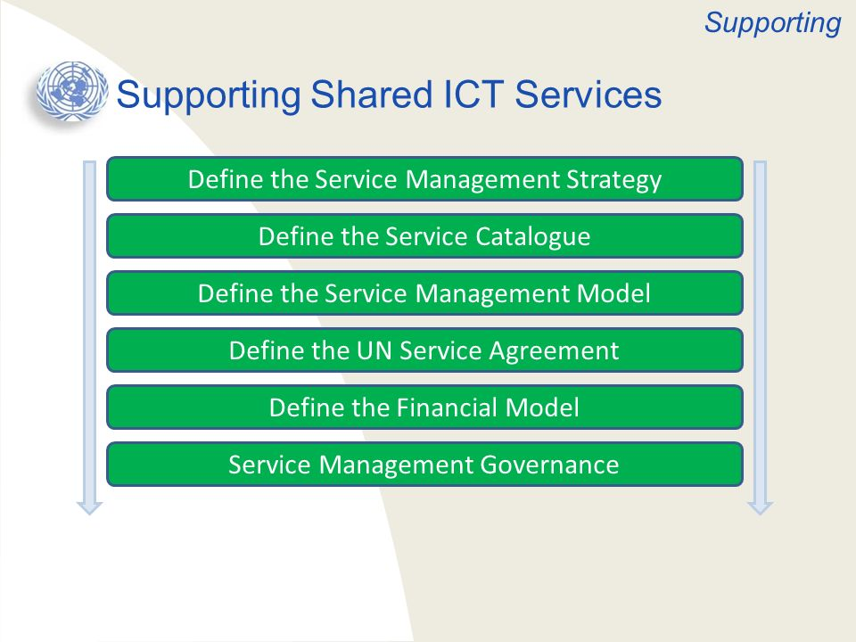Supporting Shared ICT Services