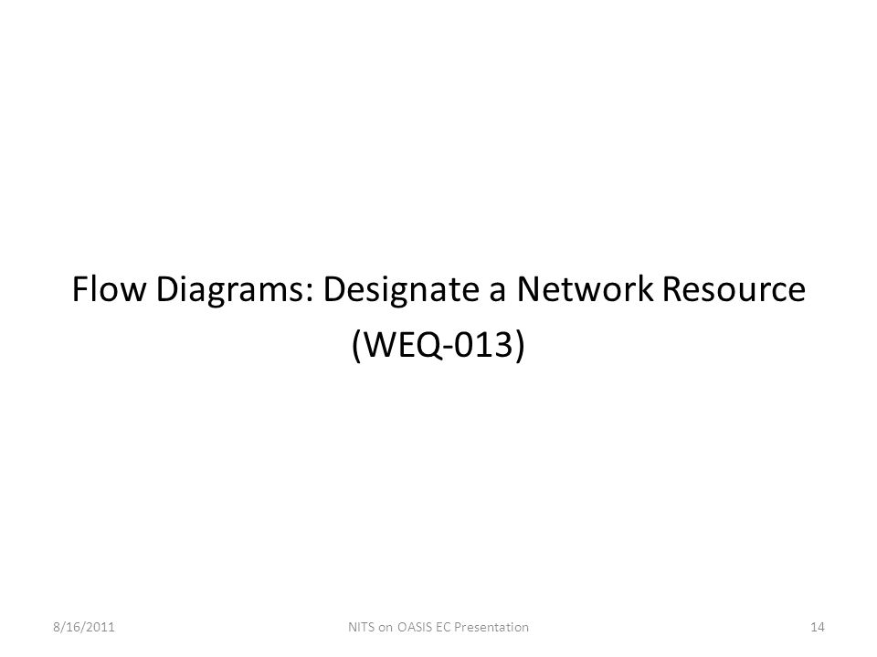 Flow Diagrams: Designate a Network Resource (WEQ-013)