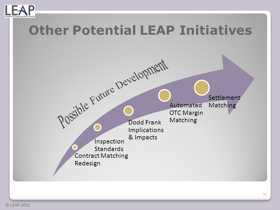 Other Potential LEAP Initiatives