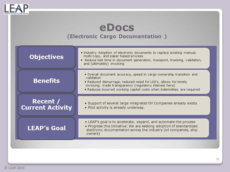 eDocs (Electronic Cargo Documentation )