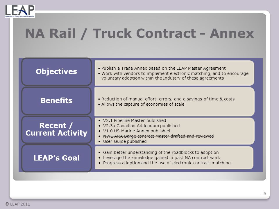 NA Rail / Truck Contract - Annex