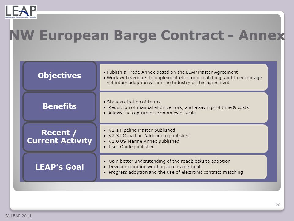 NW European Barge Contract - Annex