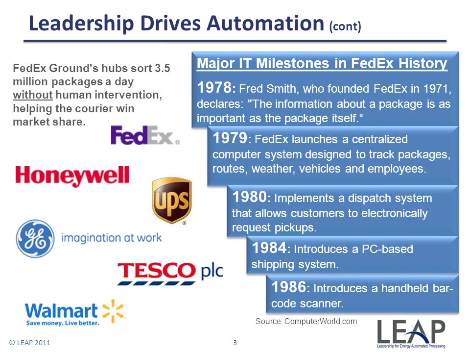 Leadership Drives Automation (cont)