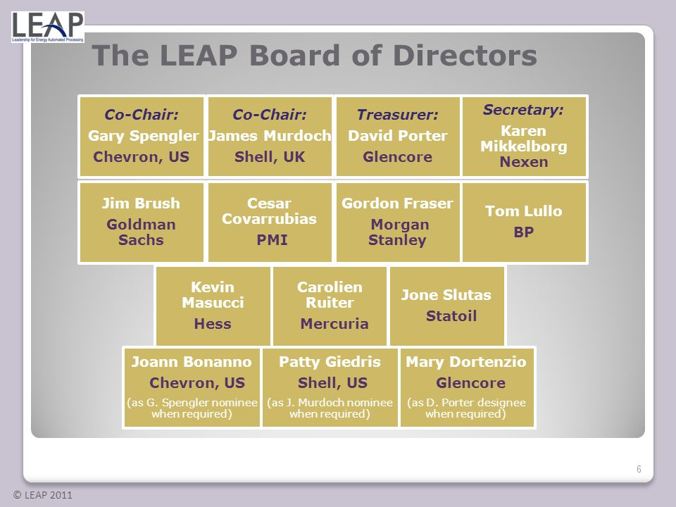 The LEAP Board of Directors