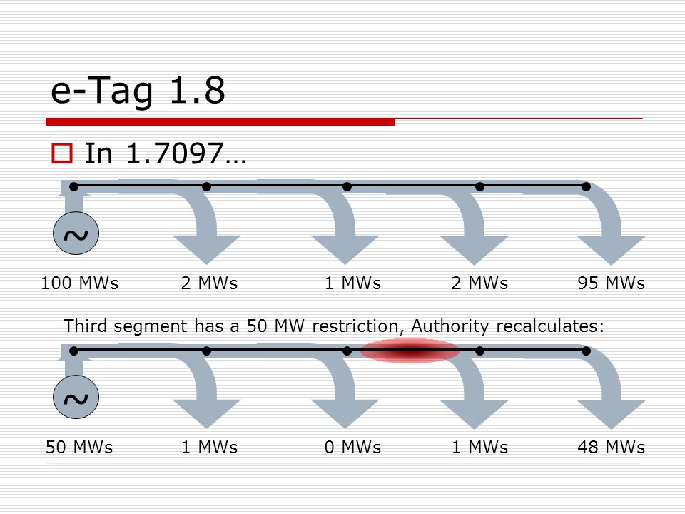 ~ ~ e-Tag 1.8 In 1.7097… 100 MWs 1 MWs 2 MWs 95 MWs