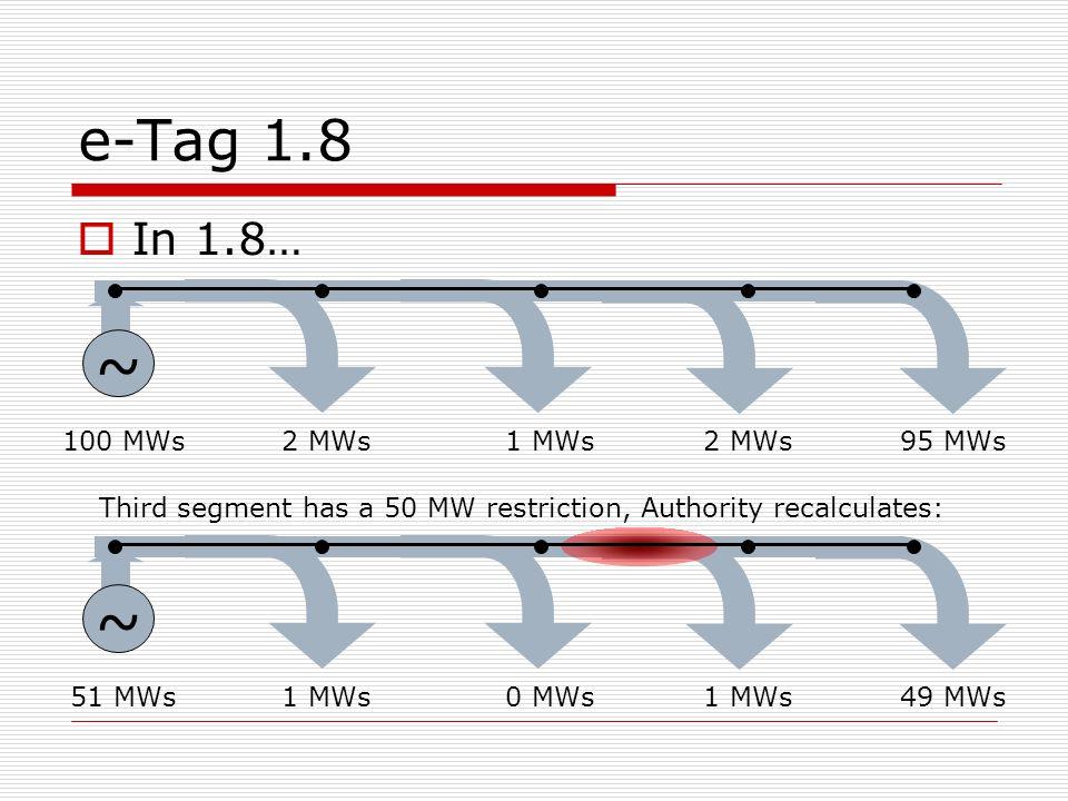~ ~ e-Tag 1.8 In 1.8… 100 MWs 1 MWs 2 MWs 95 MWs