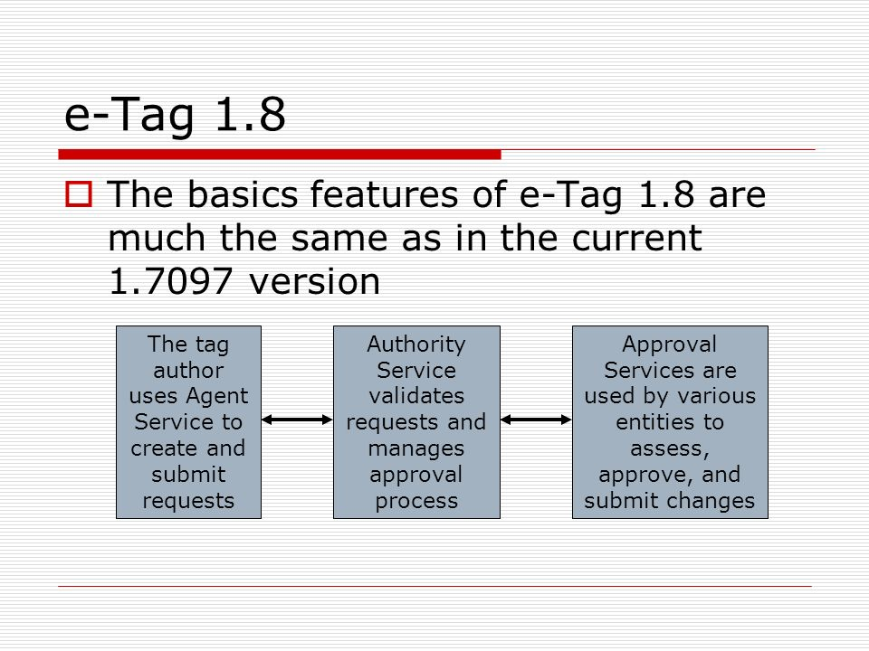e-Tag 1.8 The basics features of e-Tag 1.8 are much the same as in the current version.